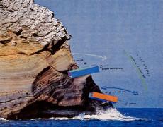 Le Sirene di Ulisse-1974